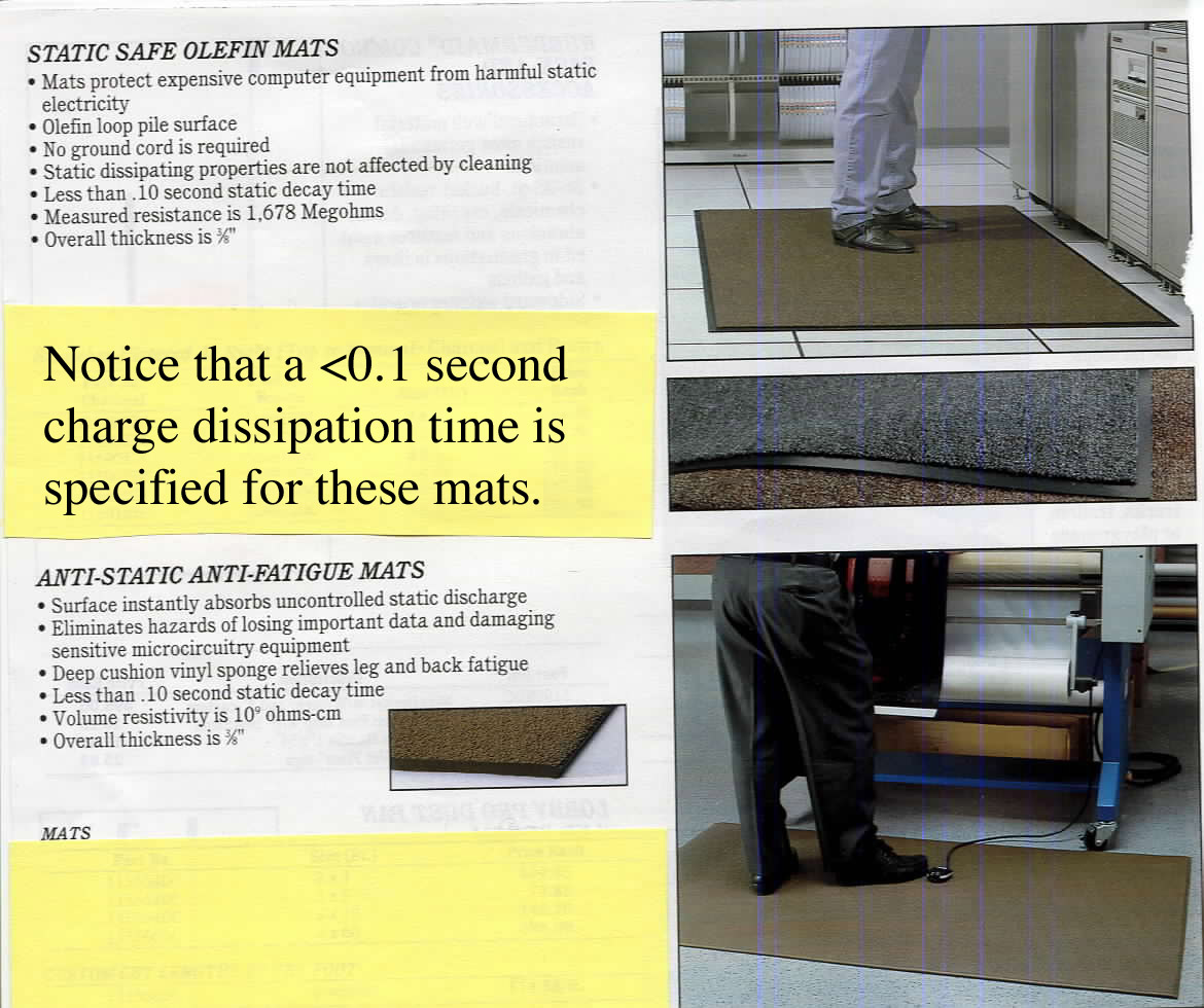 Anti Static Tables : Antistatic mats and their specifications limitations
